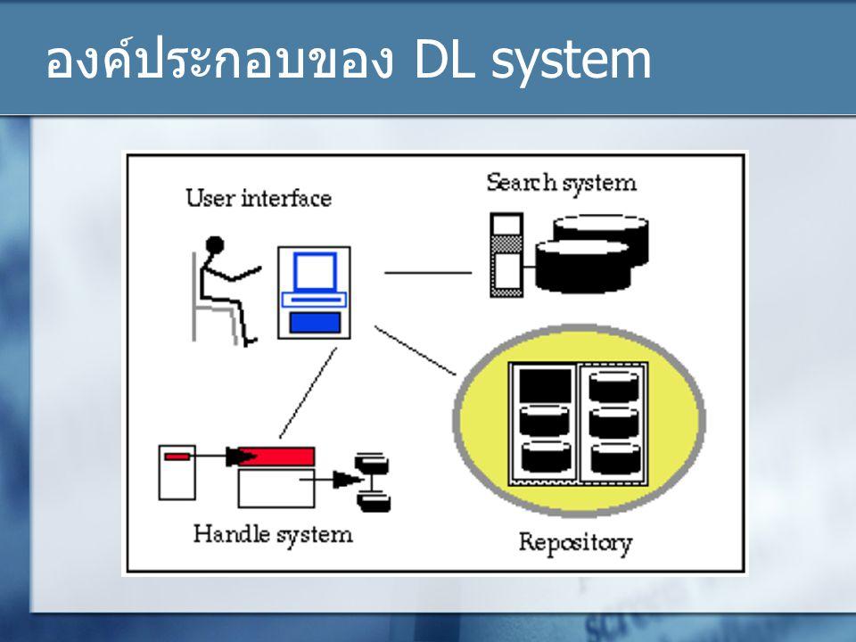 องค์ประกอบของ DL system
