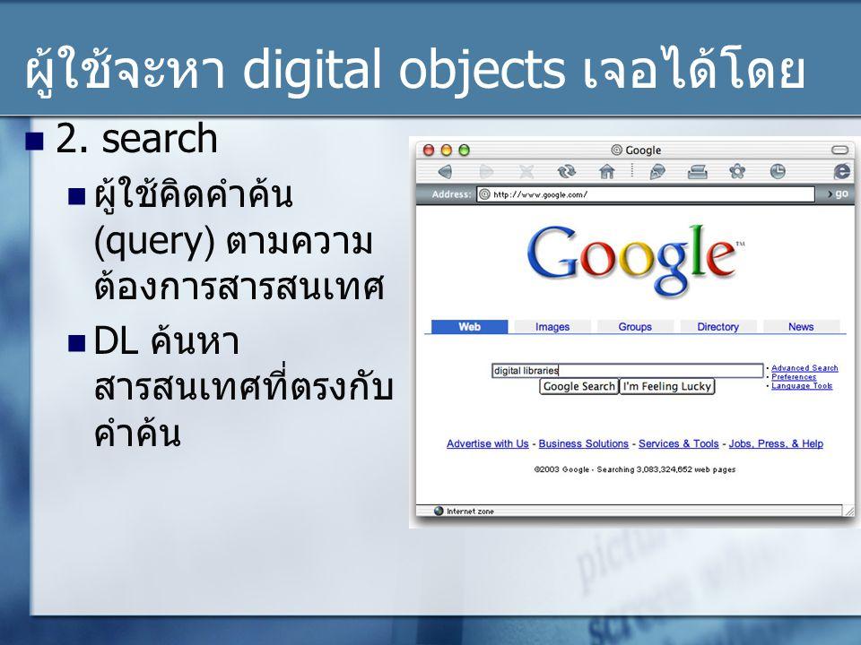 ผู้ใช้จะหา digital objects เจอได้โดย