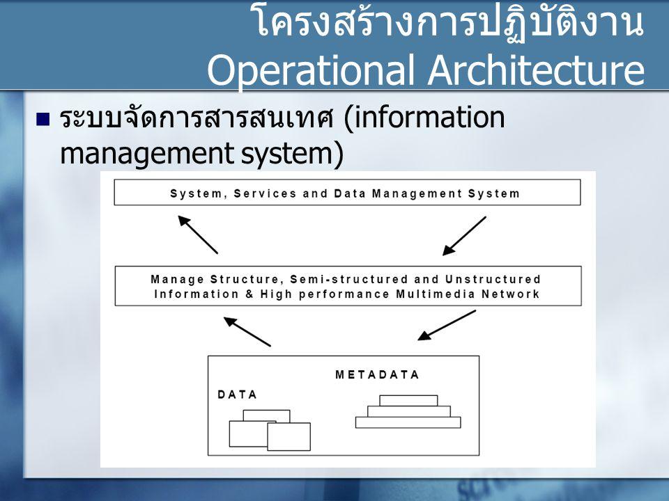 โครงสร้างการปฏิบัติงาน Operational Architecture