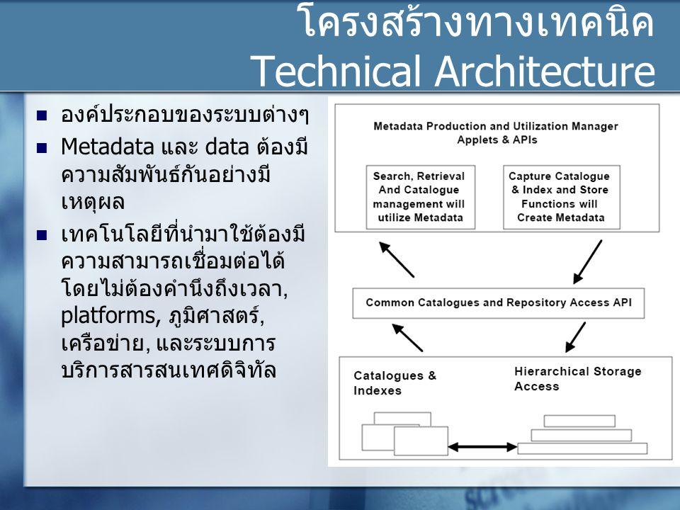 โครงสร้างทางเทคนิค Technical Architecture