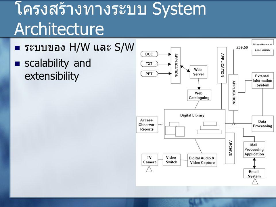 โครงสร้างทางระบบ System Architecture