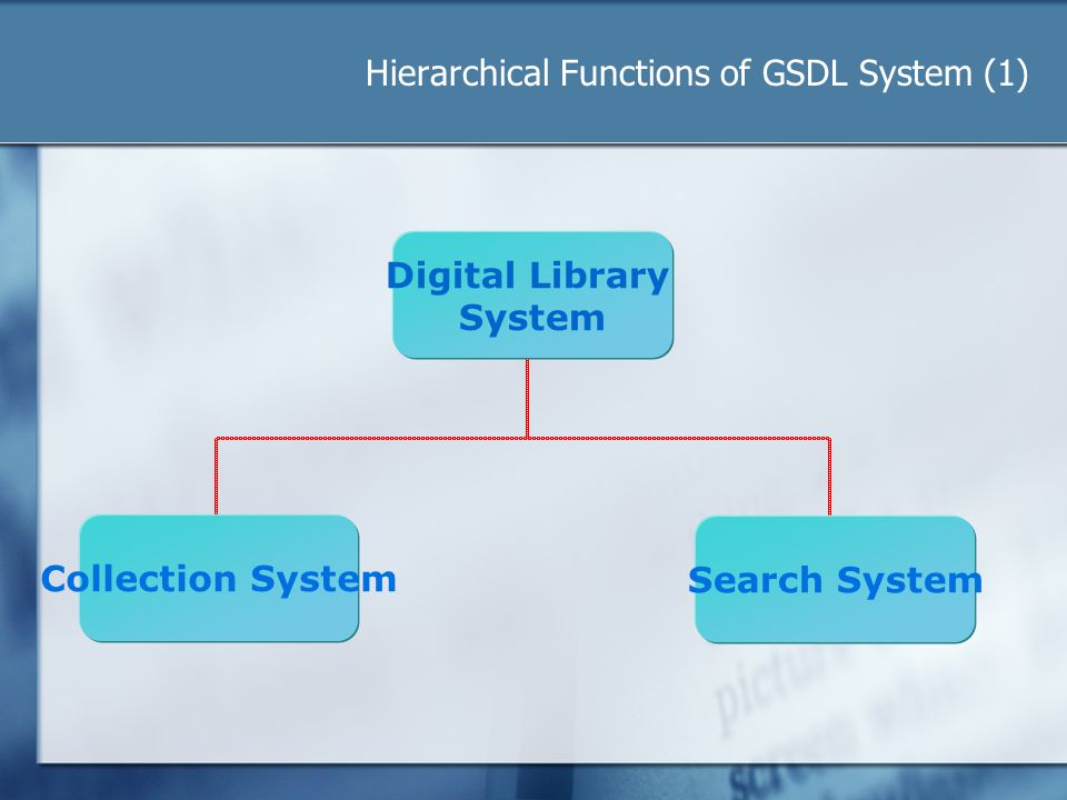 Hierarchical Functions of GSDL System (1)