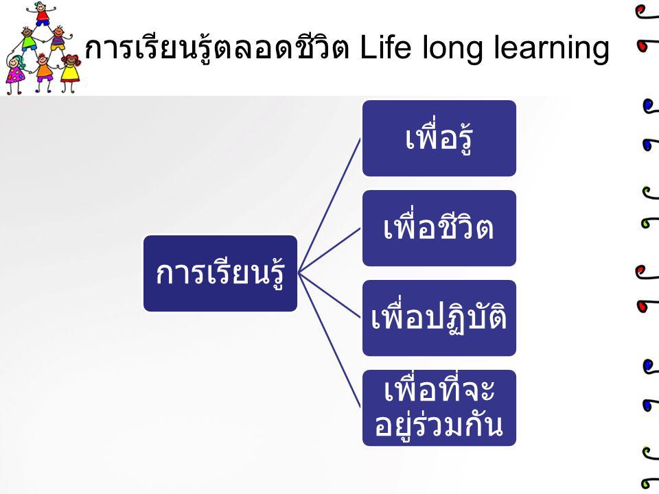 การเรียนรู้ตลอดชีวิต Life long learning