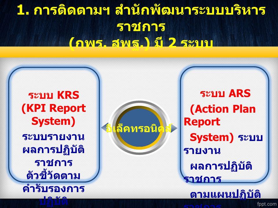 1. การติดตามฯ สำนักพัฒนาระบบบริหารราชการ (กพร. สพฐ.) มี 2 ระบบ