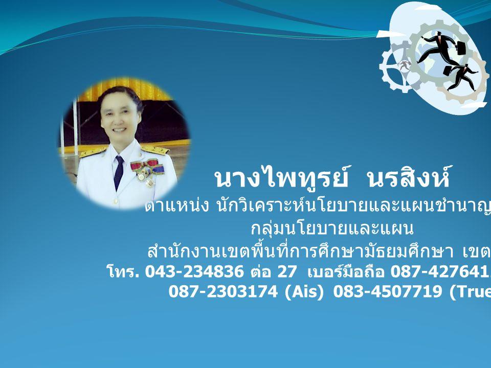 โทร. 043-234836 ต่อ 27 เบอร์มือถือ 087-4276412 (Dtac)