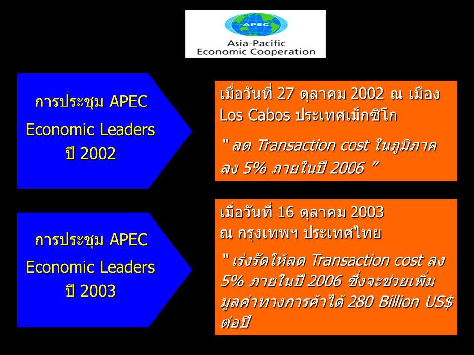 การประชุม APEC Economic Leaders ปี 2002 การประชุม APEC
