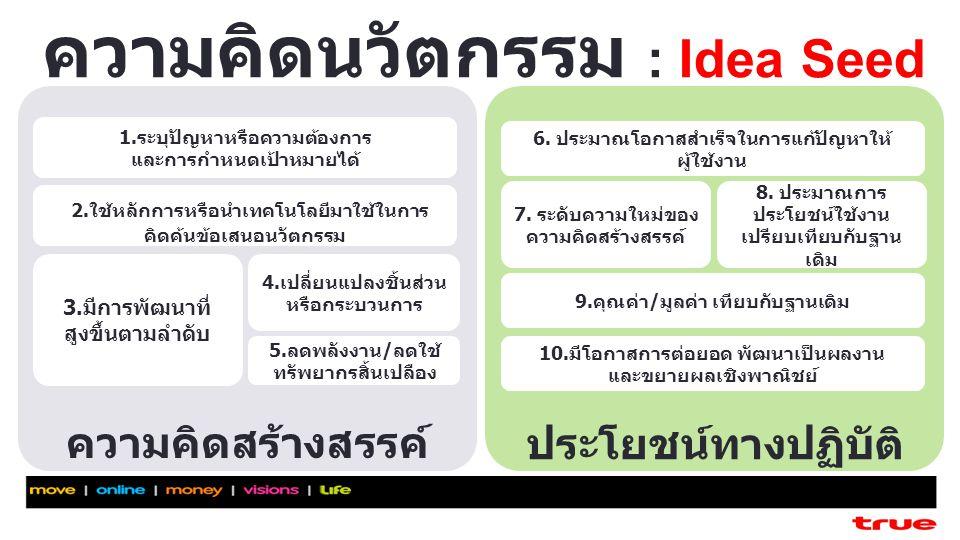 ความคิดนวัตกรรม : Idea Seed