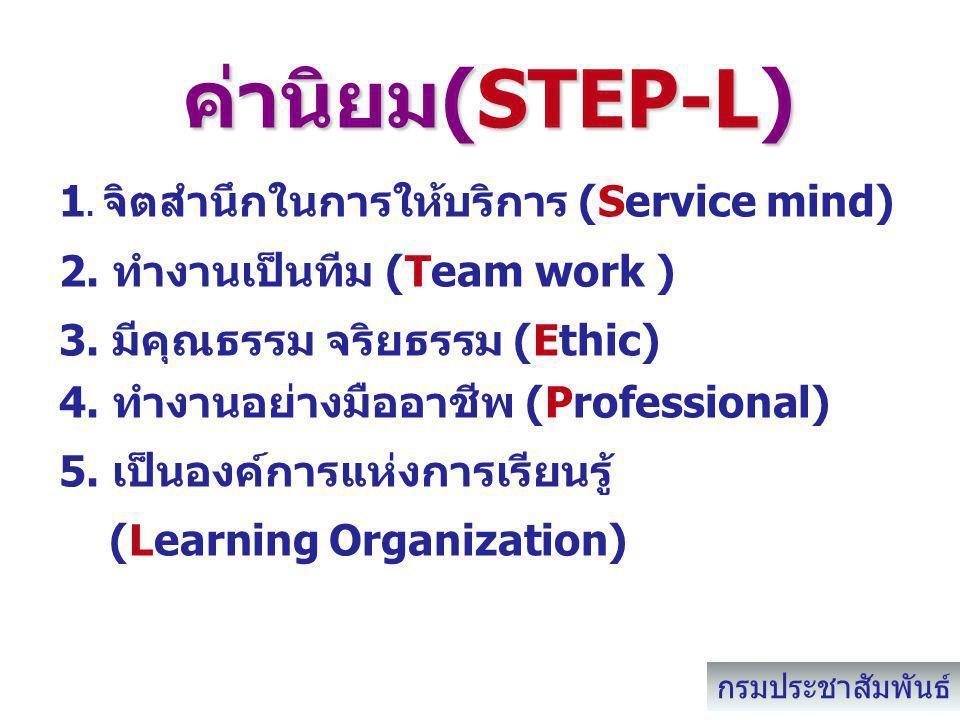 ค่านิยม(STEP-L) 1. จิตสำนึกในการให้บริการ (Service mind)