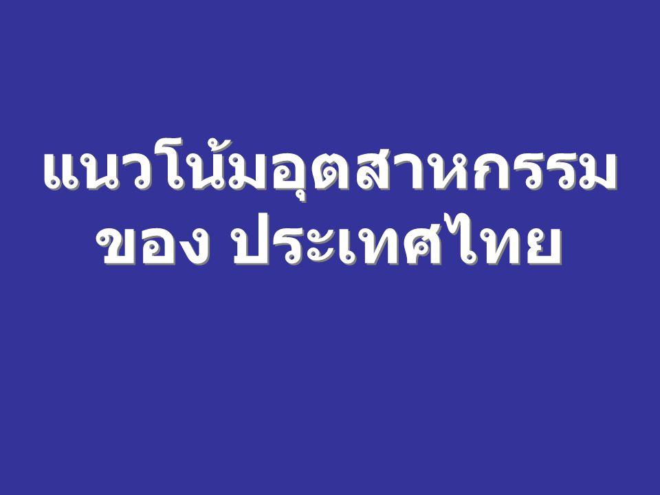 แนวโน้มอุตสาหกรรม ของ ประเทศไทย