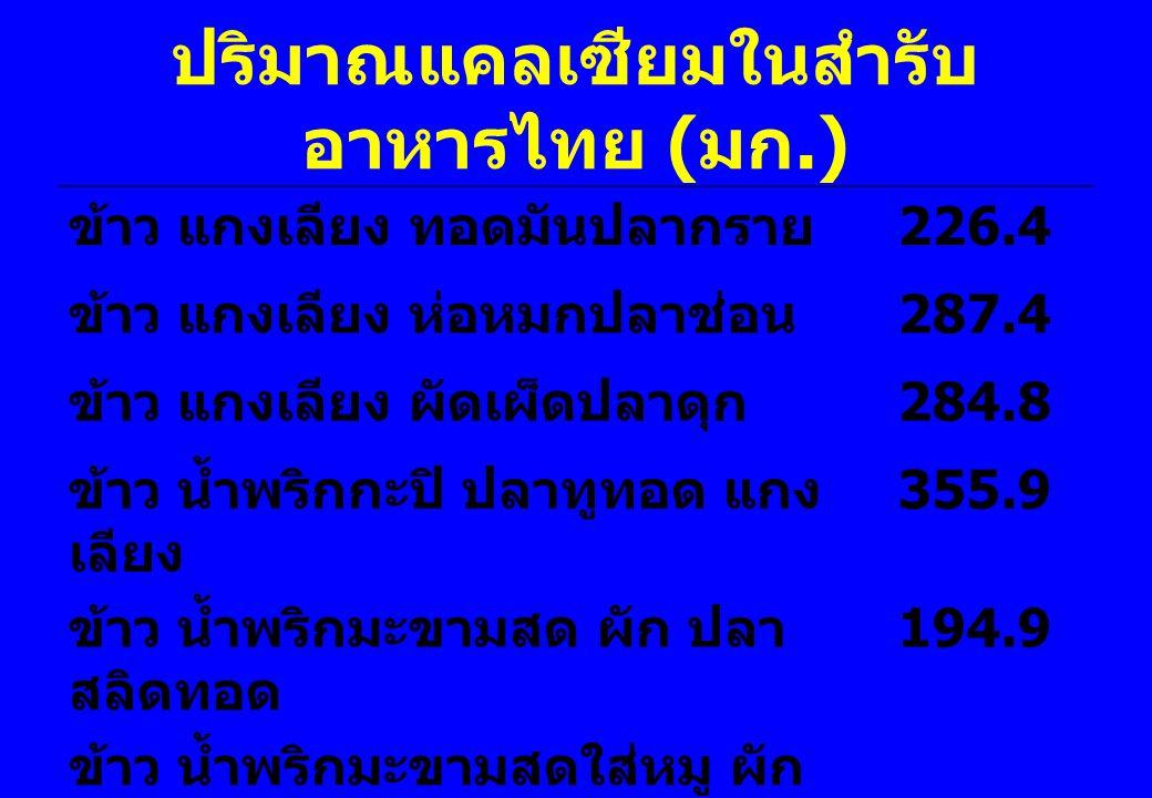 ปริมาณแคลเซียมในสำรับอาหารไทย (มก.)