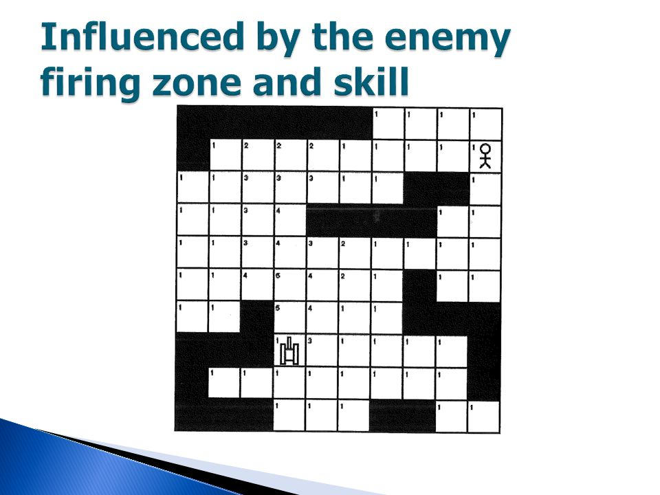 Influenced by the enemy firing zone and skill