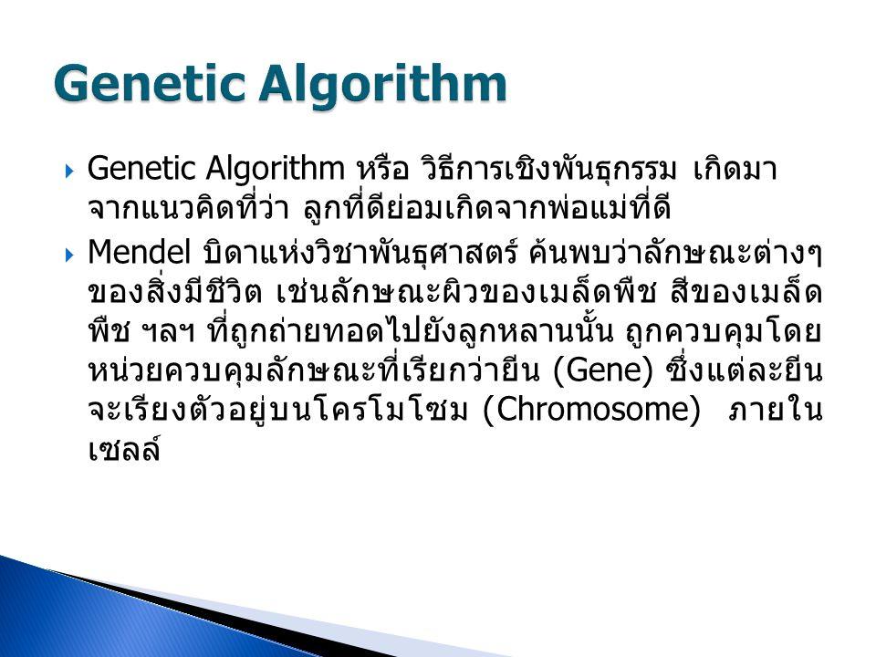 Genetic Algorithm Genetic Algorithm หรือ วิธีการเชิงพันธุกรรม เกิดมา จากแนวคิดที่ว่า ลูกที่ดีย่อมเกิดจากพ่อแม่ที่ดี