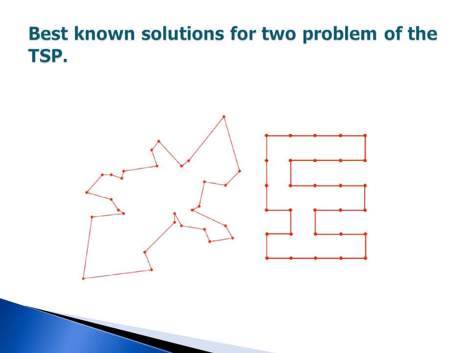 Best known solutions for two problem of the TSP.