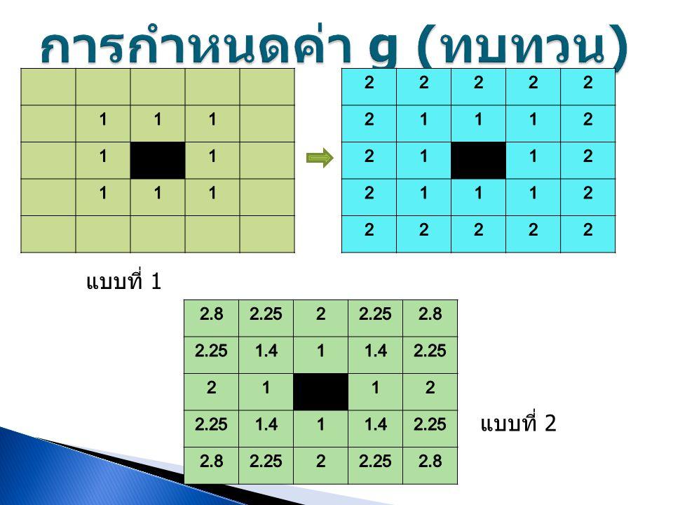 การกำหนดค่า g (ทบทวน) 1 2 1 แบบที่ 1 2.8 2.25 2 1.4 1 แบบที่ 2