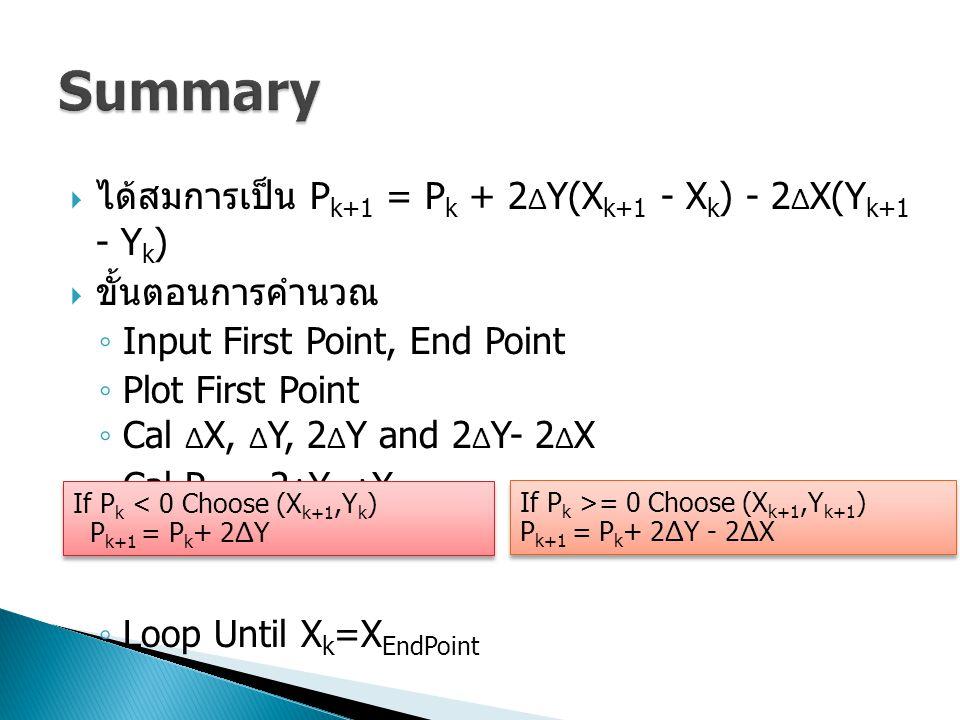 Summary ได้สมการเป็น Pk+1 = Pk + 2ΔY(Xk+1 - Xk) - 2ΔX(Yk+1 - Yk)