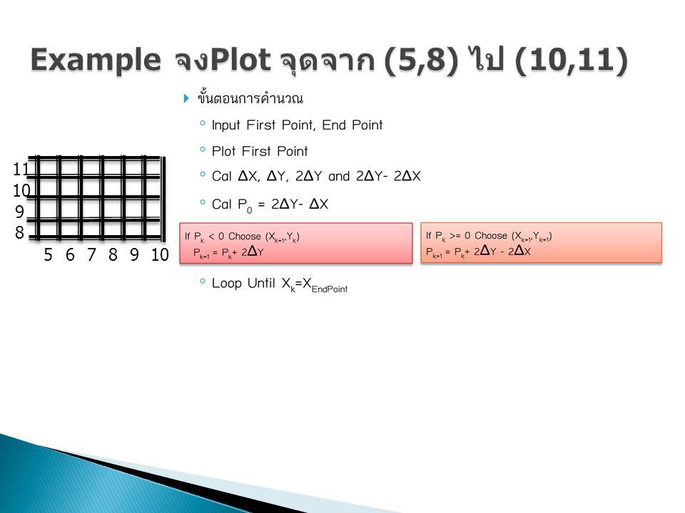Example จงPlot จุดจาก (5,8) ไป (10,11)