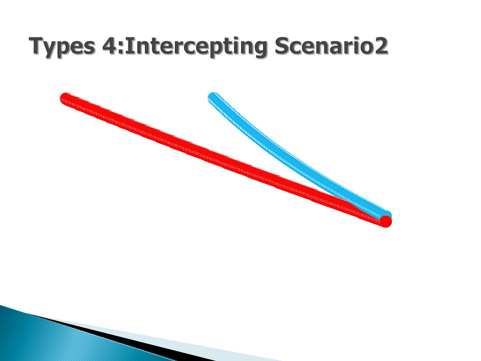 Types 4:Intercepting Scenario2