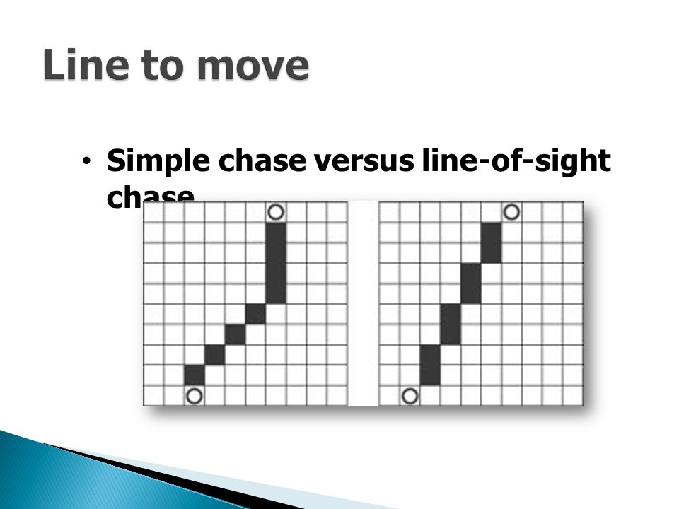 Line to move Simple chase versus line-of-sight chase