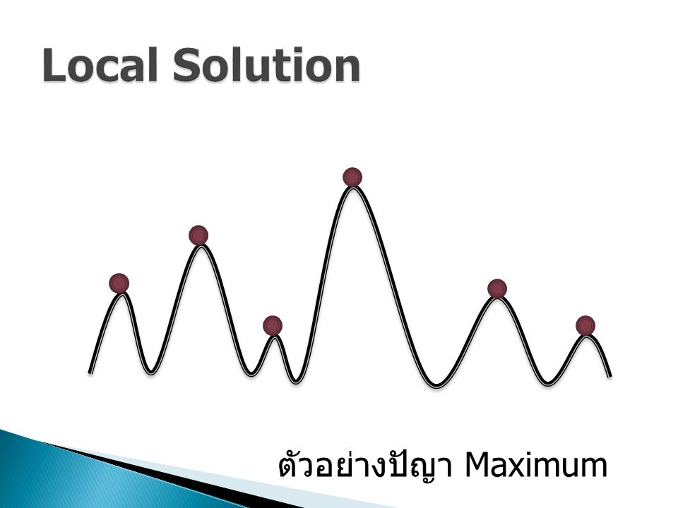 Local Solution ตัวอย่างปัญา Maximum