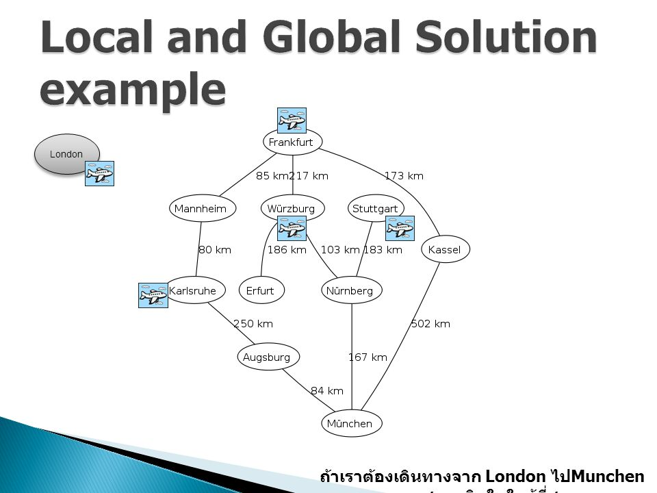 Local and Global Solution example