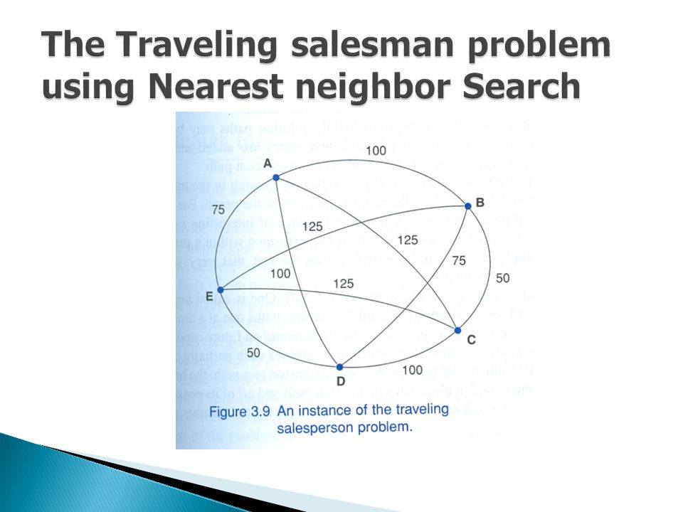 The Traveling salesman problem using Nearest neighbor Search