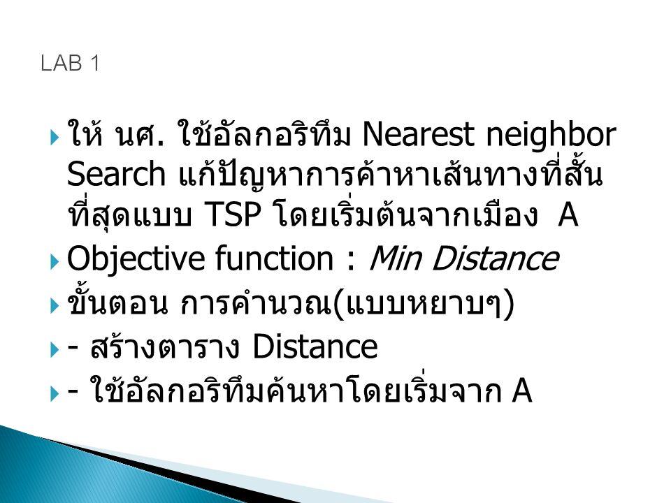 Objective function : Min Distance ขั้นตอน การคำนวณ(แบบหยาบๆ)