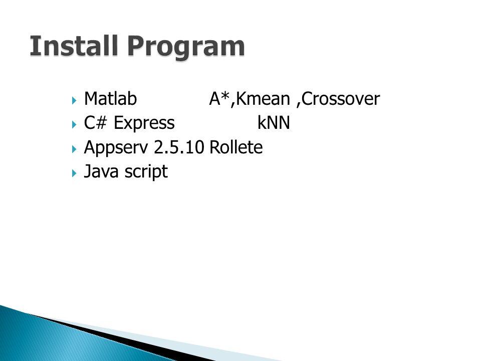 Install Program Matlab A*,Kmean ,Crossover C# Express kNN
