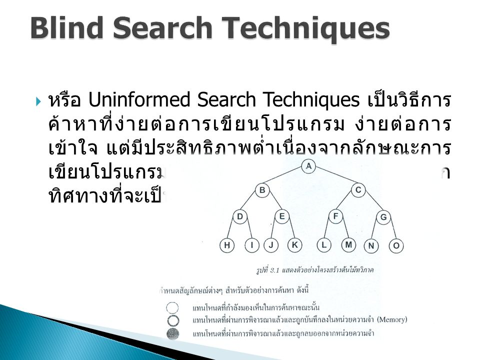 Blind Search Techniques