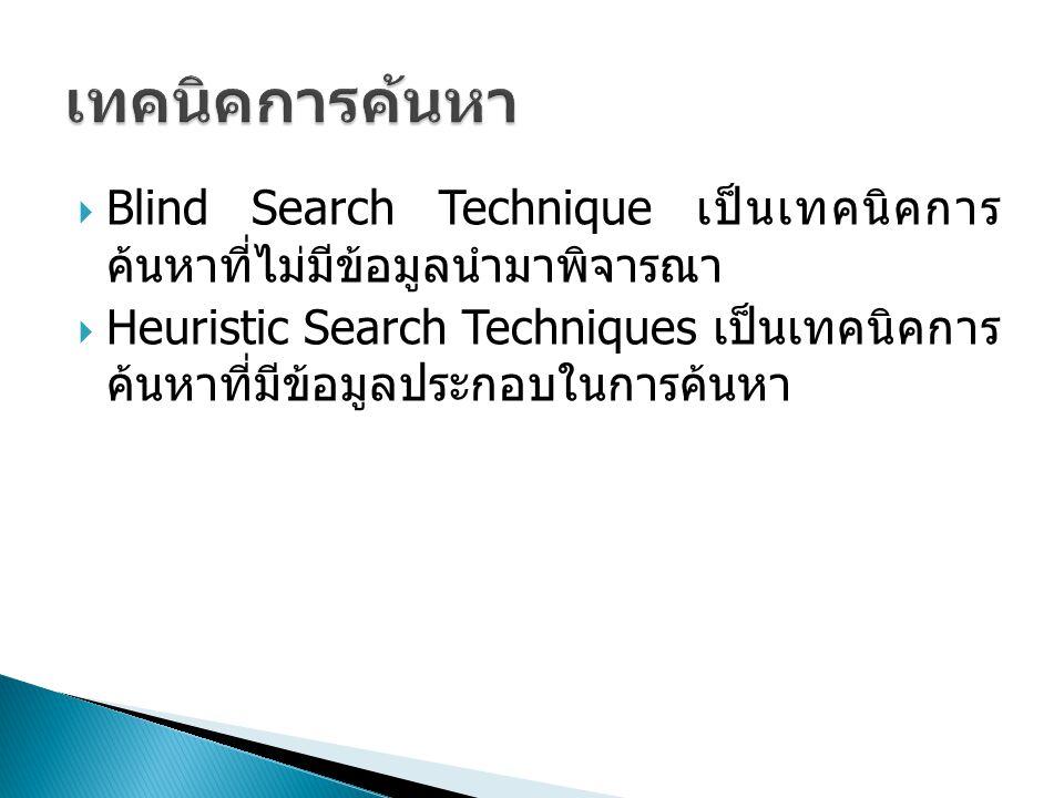 เทคนิคการค้นหา Blind Search Technique เป็นเทคนิคการ ค้นหาที่ไม่มีข้อมูลนำมาพิจารณา.