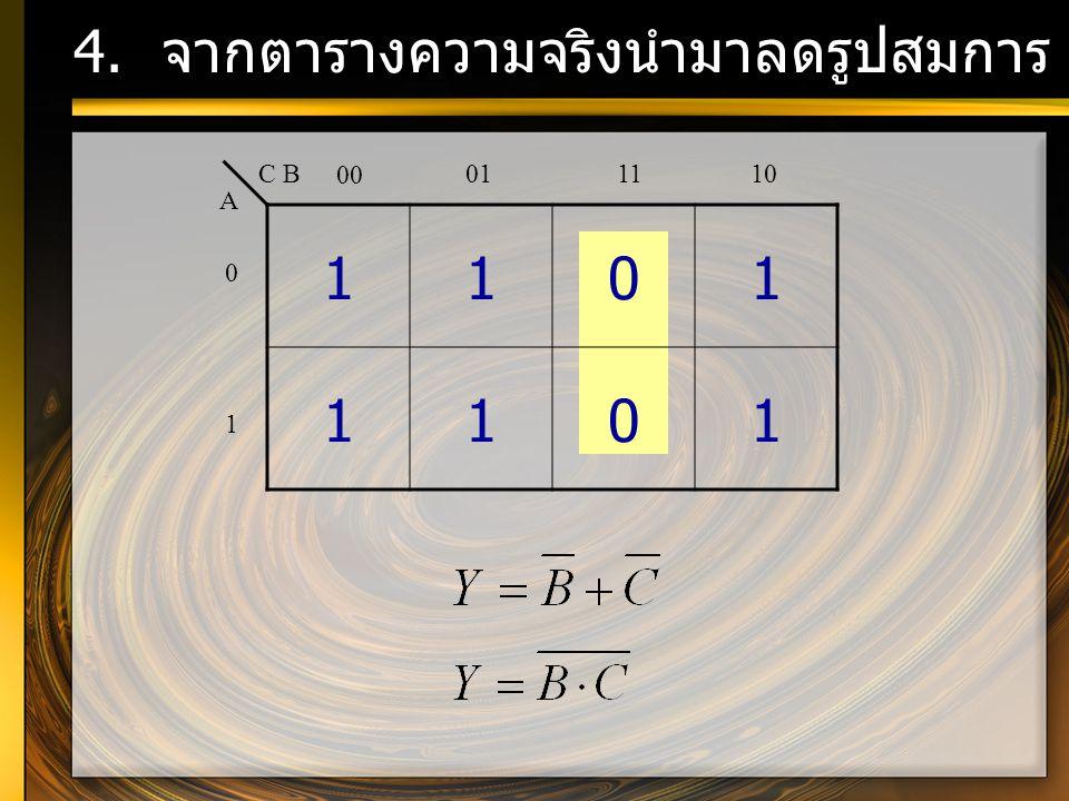 4. จากตารางความจริงนำมาลดรูปสมการ