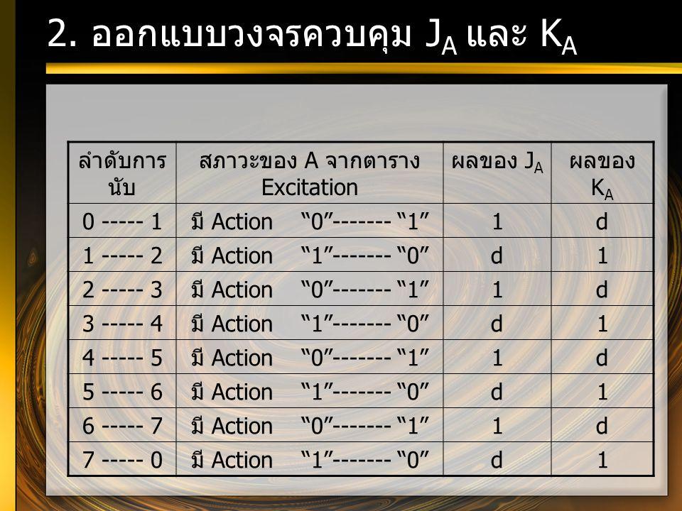 2. ออกแบบวงจรควบคุม JA และ KA