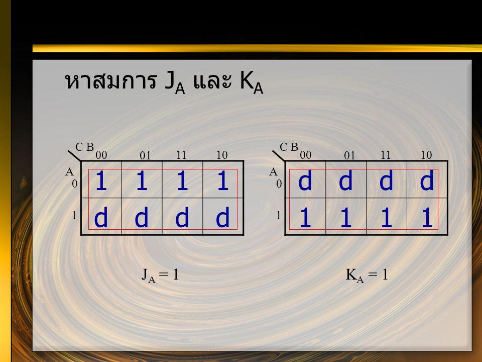 1 d d 1 หาสมการ JA และ KA JA = 1 KA = 1 C B C B 00 01 11 10 00 01 11