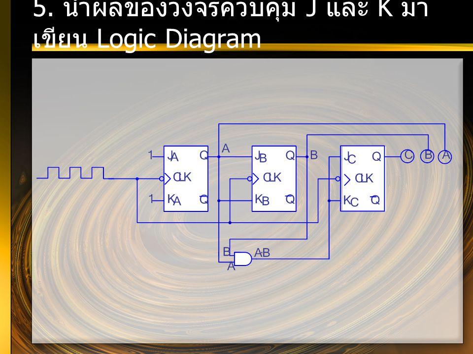 5. นำผลของวงจรควบคุม J และ K มาเขียน Logic Diagram