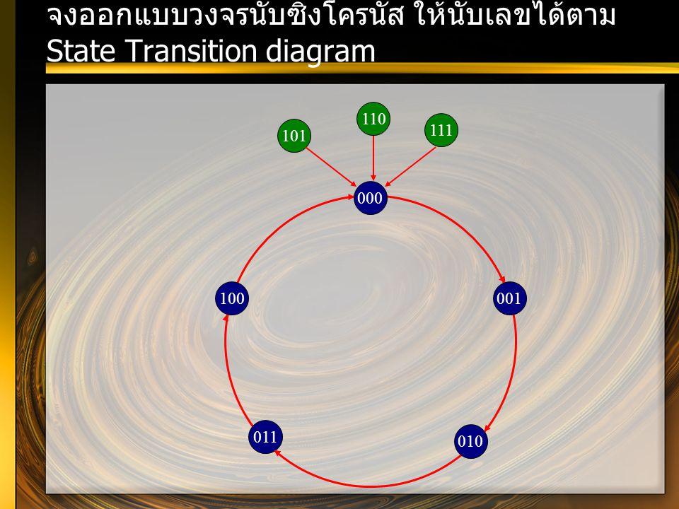 จงออกแบบวงจรนับซิงโครนัส ให้นับเลขได้ตาม State Transition diagram