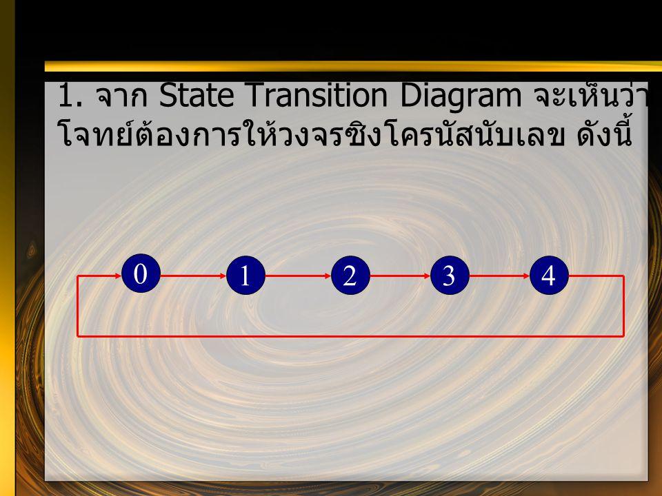1. จาก State Transition Diagram จะเห็นว่าโจทย์ต้องการให้วงจรซิงโครนัสนับเลข ดังนี้