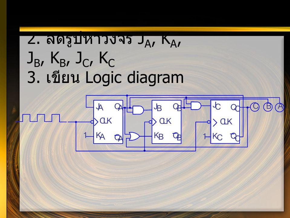 2. ลดรูปหาวงจร JA, KA, JB, KB, JC, KC
