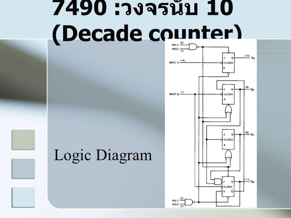7490 :วงจรนับ 10 (Decade counter)
