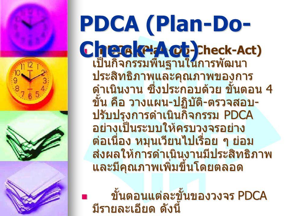 PDCA (Plan-Do-Check-Act)