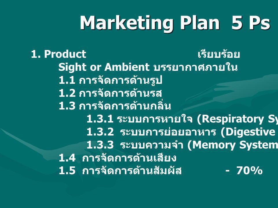Marketing Plan 5 Ps 1. Product เรียบร้อย