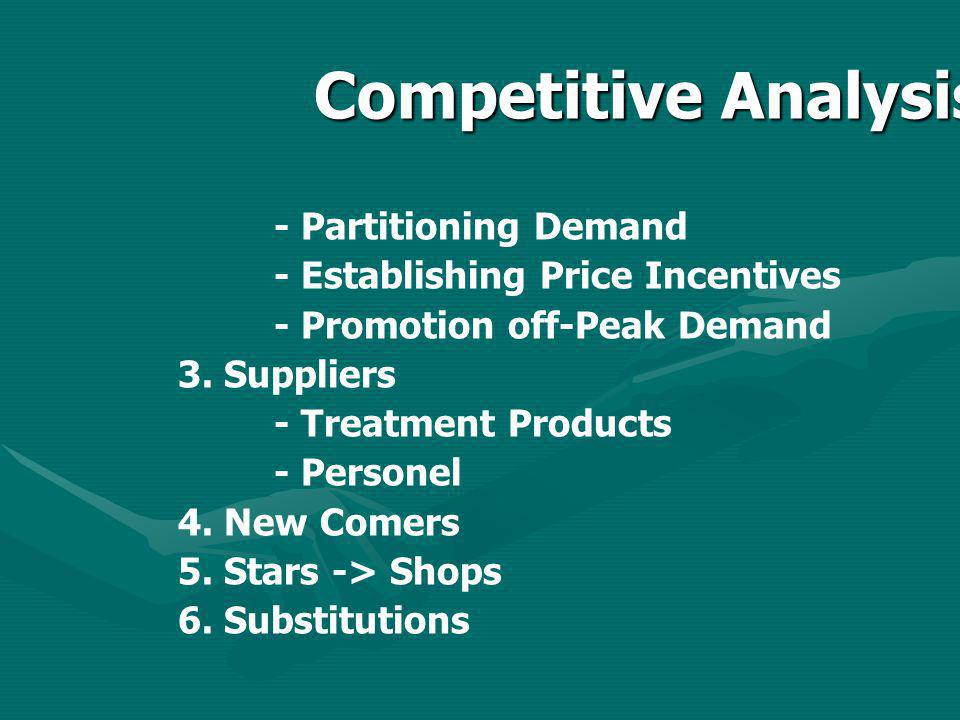 Competitive Analysis (ต่อ)