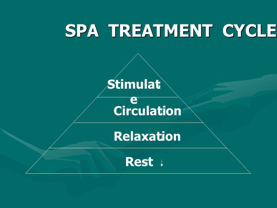 SPA TREATMENT CYCLE Stimulate Circulation Relaxation Rest