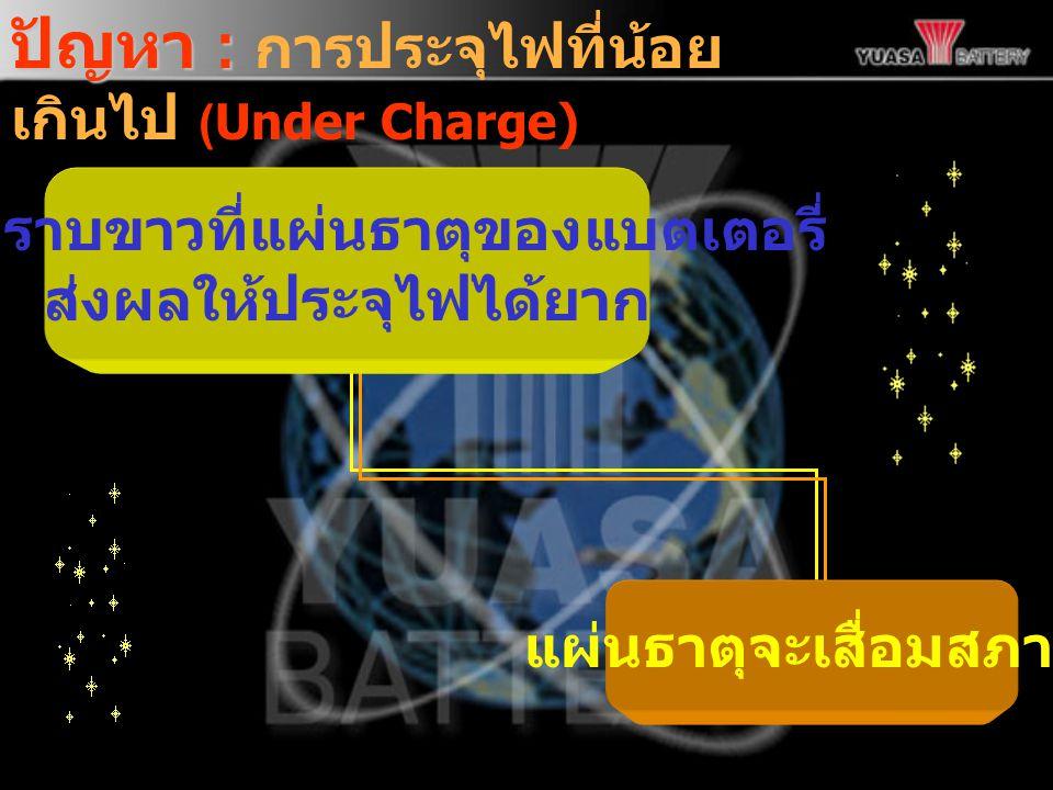 ปัญหา : การประจุไฟที่น้อยเกินไป (Under Charge)