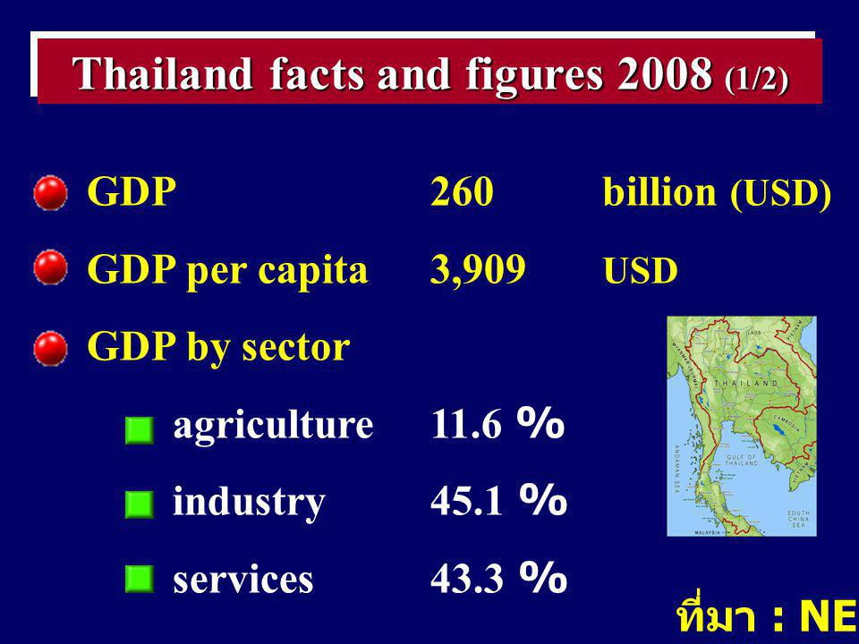 Thailand facts and figures 2008 (1/2)