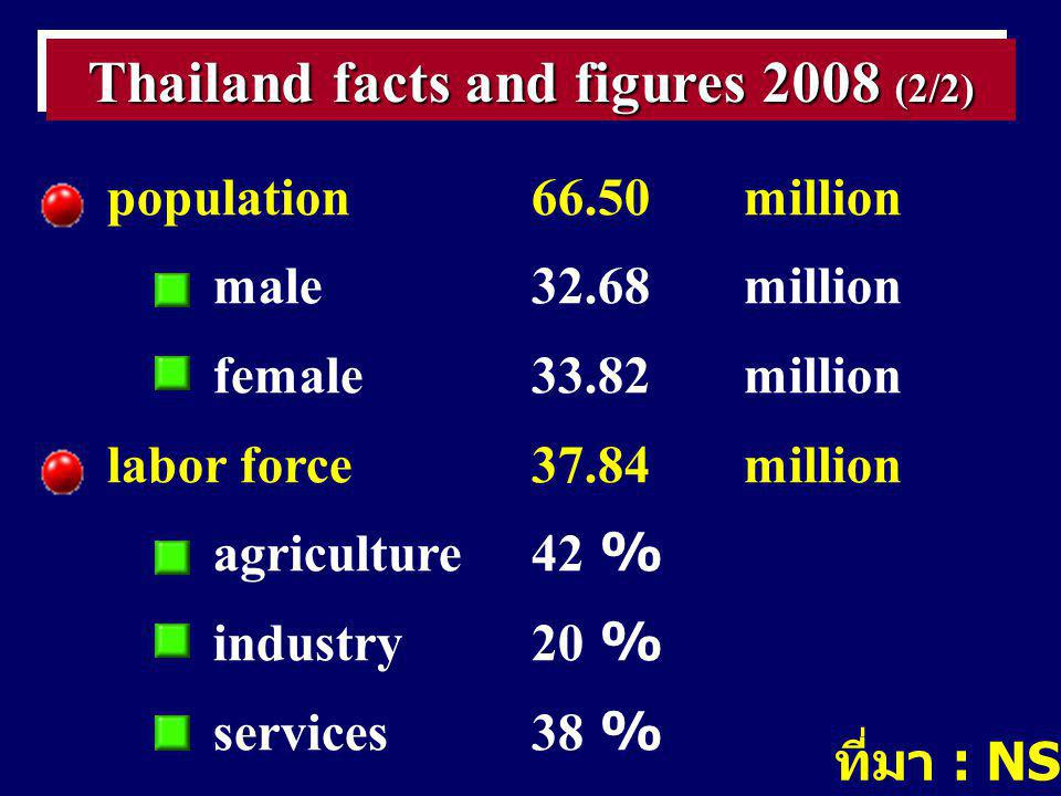 Thailand facts and figures 2008 (2/2)