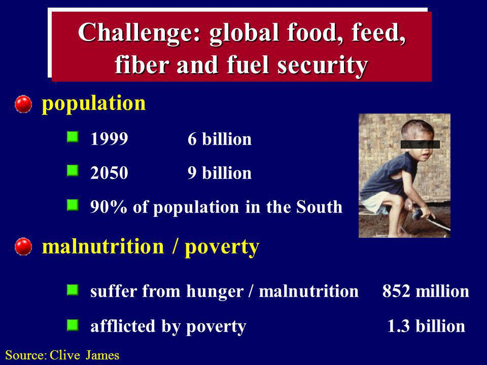 Challenge: global food, feed, fiber and fuel security