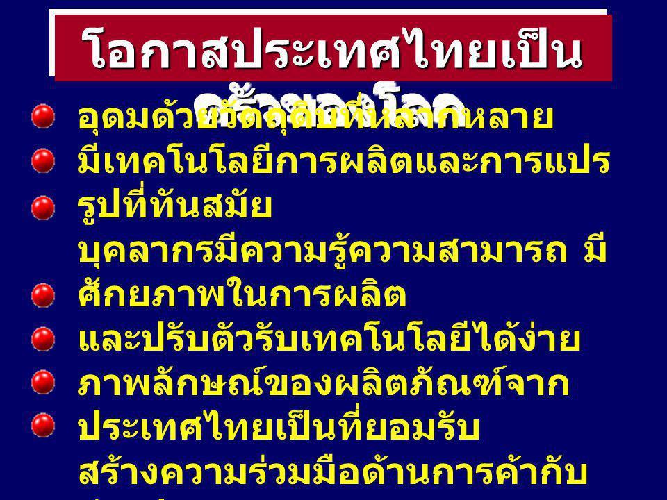 โอกาสประเทศไทยเป็นครัวของโลก
