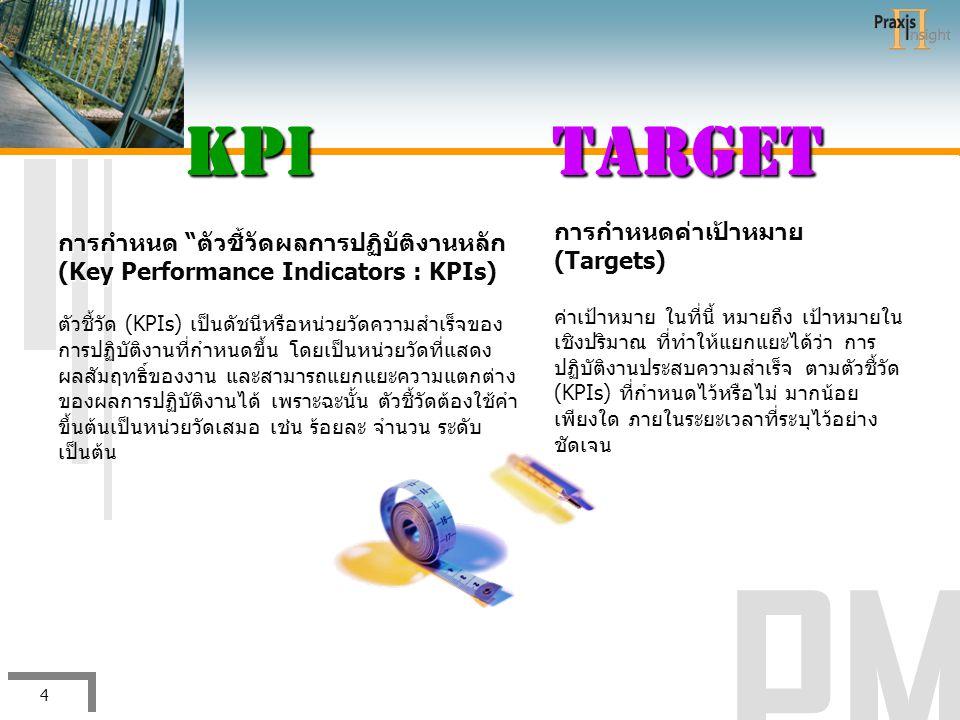 KPI TARGET การกำหนดค่าเป้าหมาย (Targets)