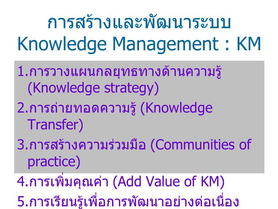 การสร้างและพัฒนาระบบ Knowledge Management : KM