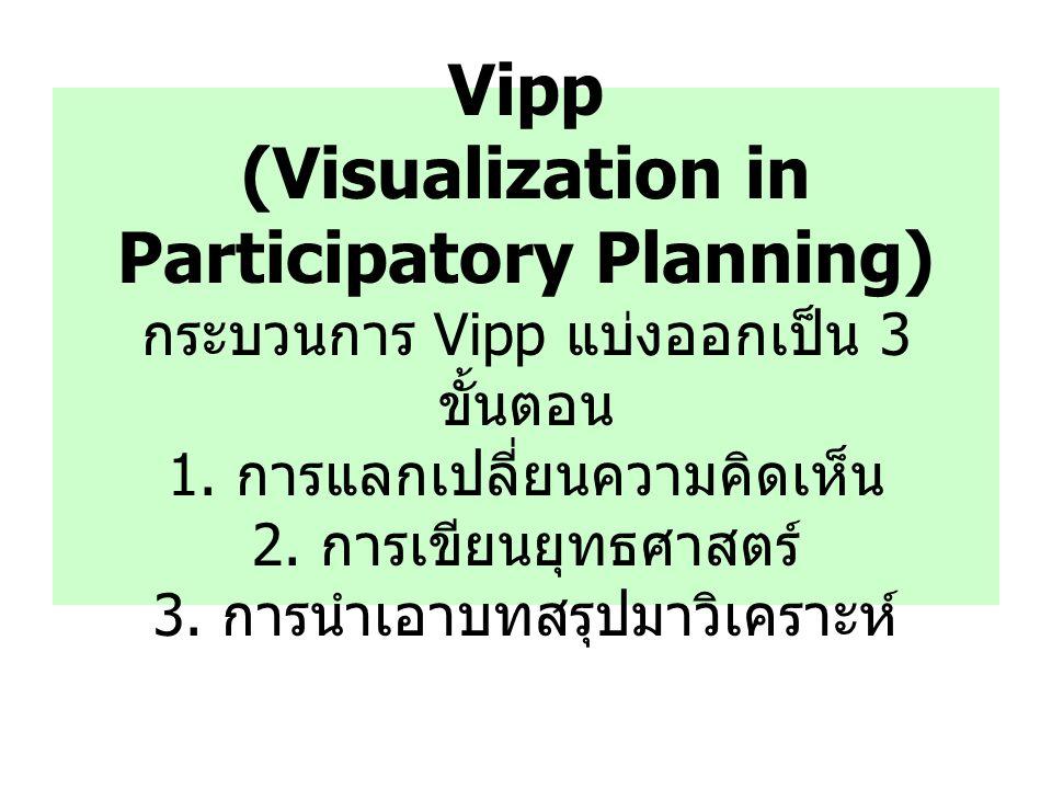 Vipp (Visualization in Participatory Planning) กระบวนการ Vipp แบ่งออกเป็น 3 ขั้นตอน 1.