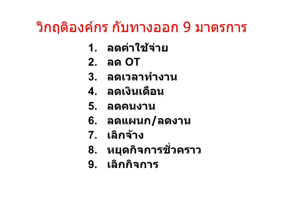 วิกฤติองค์กร กับทางออก 9 มาตรการ